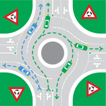 roundabout-signalling